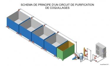 schéma principe-1. Crédits : @AquaRhéak